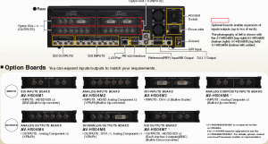Panasonic AV-HS400 A - Read Panel